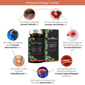 Mount Natural - Premium Omega 3 Health Claims